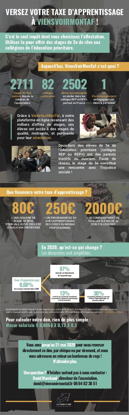 Taxe Apprentissage stage 3e